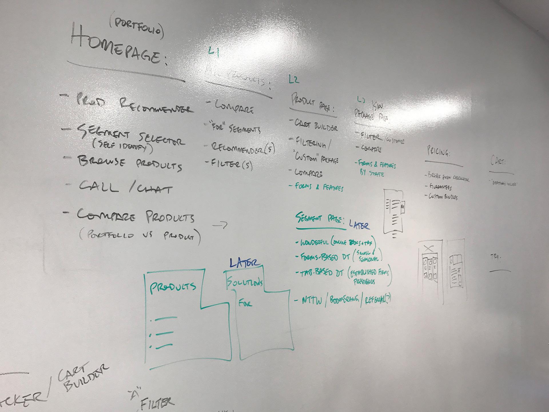 Work-ExpProto-whiteboard-1-2
